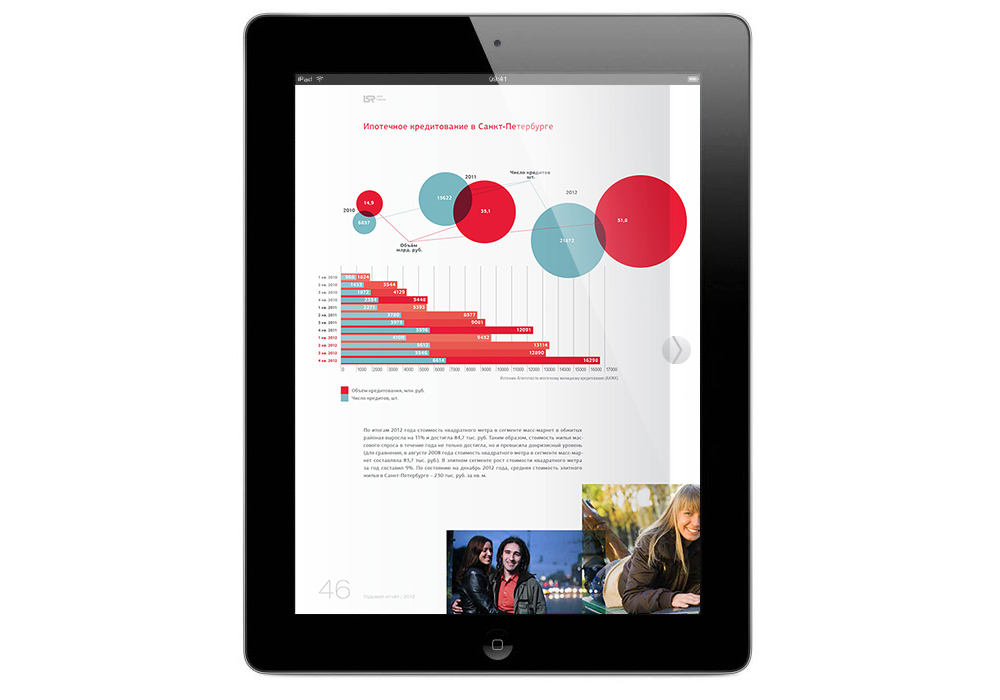 iPad Annual report