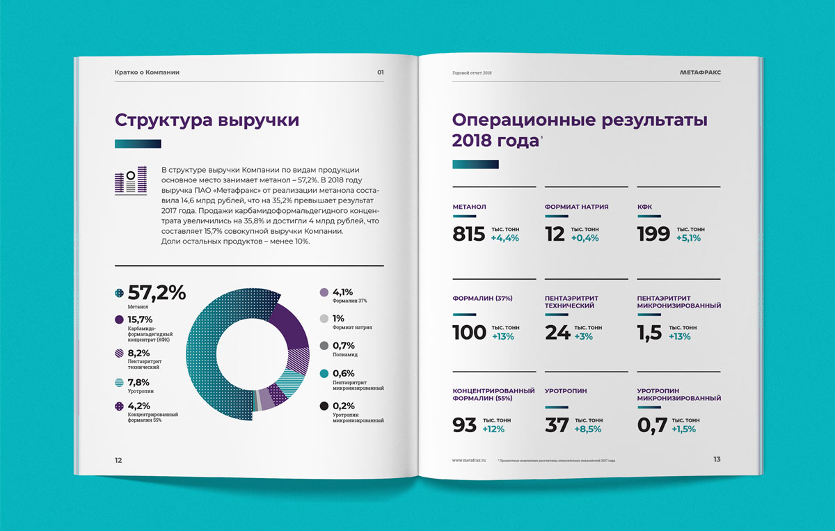 Metafrax_annual report_5_1200.jpg